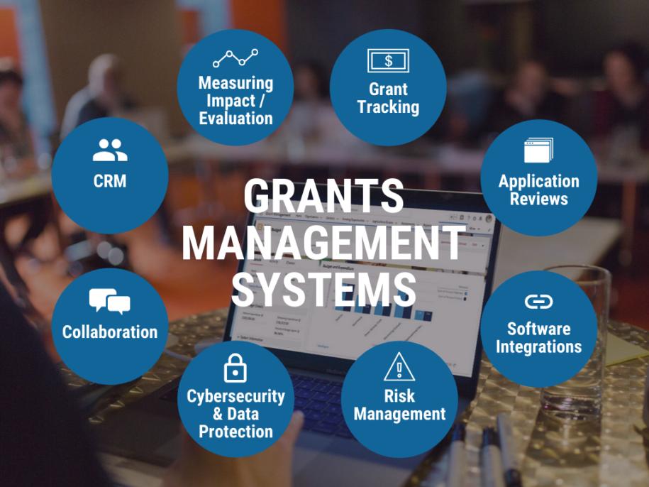 Grants Management Software